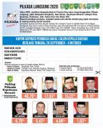Masrul Kasmy dan Nazaruddin Bersaing Ketat