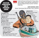 Lima WNI Diculik di Laut Malaysia