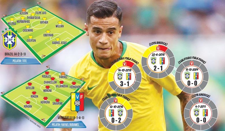 Laga Berat : Brazil VS Venezuela